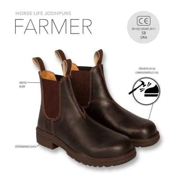 Jodphur Farmer